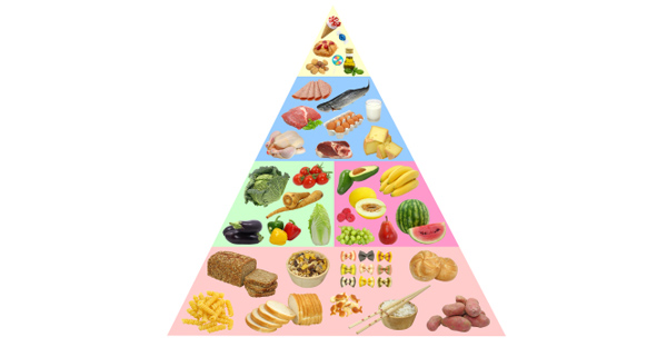 Solving Food Pyramid Mysteries Center For Nutrition Studies