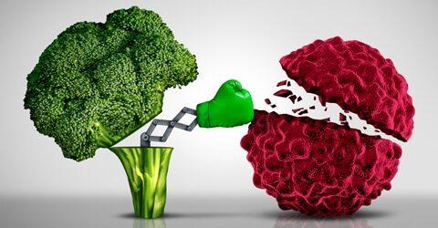 Refuerza tu sistema inmune con una nutrición basada en plantas