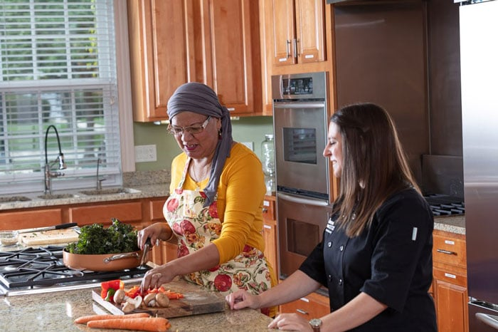 Nutrition House Wellness Programs