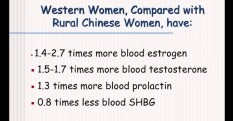 The China Study and Breast Cancer, Campbell's Office Hours Webinar