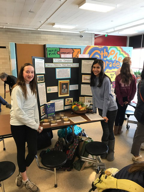 7th Grade History Project